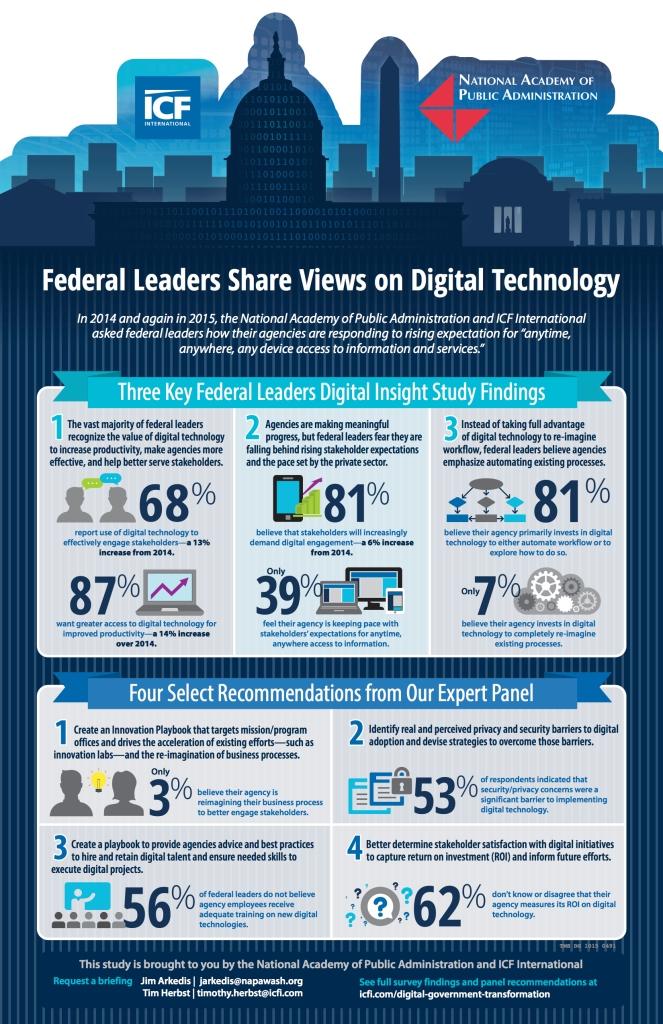 FLDIS_Infographic