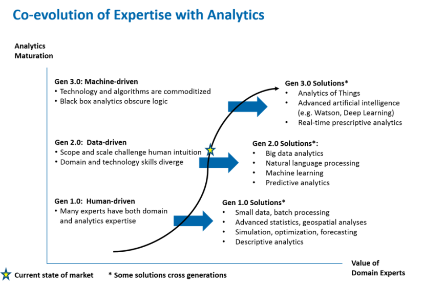 how ebay uses data and analytics Analytics: increase the data quality of the statistics functions advertising: tailor information and advertising to your interests based on eg the content you have visited before (currently we do not use targeting or targeting cookies).